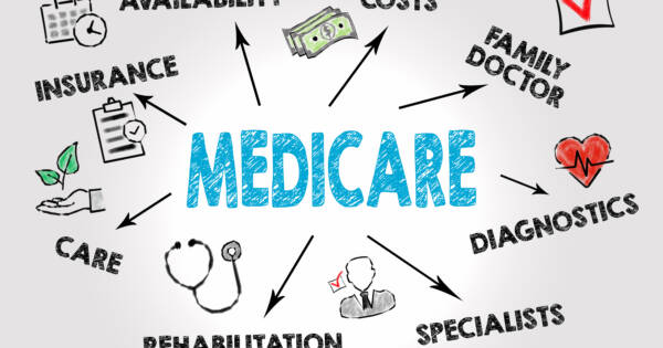 Medicare Plan G